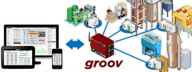 groov overview